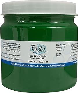 Best high viscosity paint Reviews