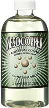 MesoCopper ® 10 ppm Colloidal Copper 250 mL/8.45 Oz