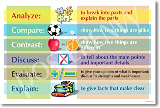 Analyze, Compare, Contrast, Discuss, Evaluate & Explain - Classroom Language Arts Poster