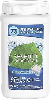 Best chlorine free dishwasher detergent Reviews