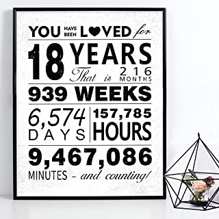 """WATINC You Have Been Loved for 18 Years Poster, 11"""" x 14"""" Unframed Art Prints for 18th Birthday Decorations Party Supplie..."""
