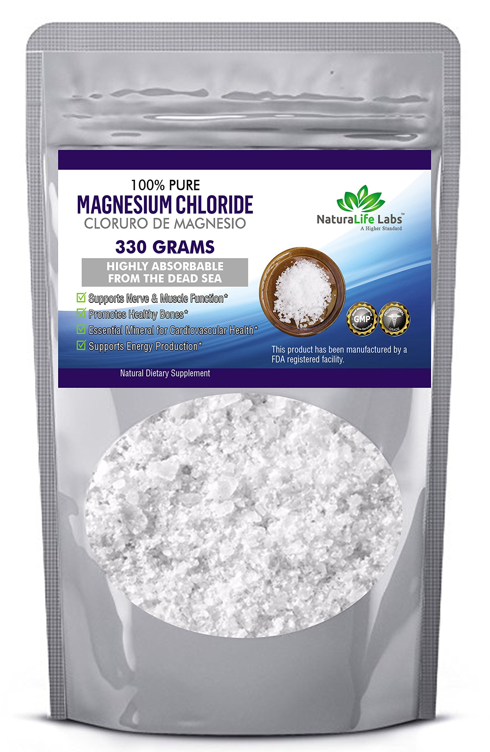 Magnesium Chloride Magnesio Absorbable magnesium