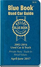 Best the blue book of used cars Reviews