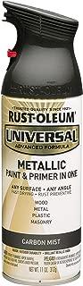 Best carbon steel paint Reviews