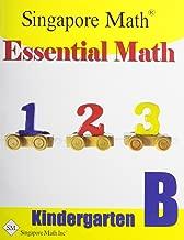 a b math