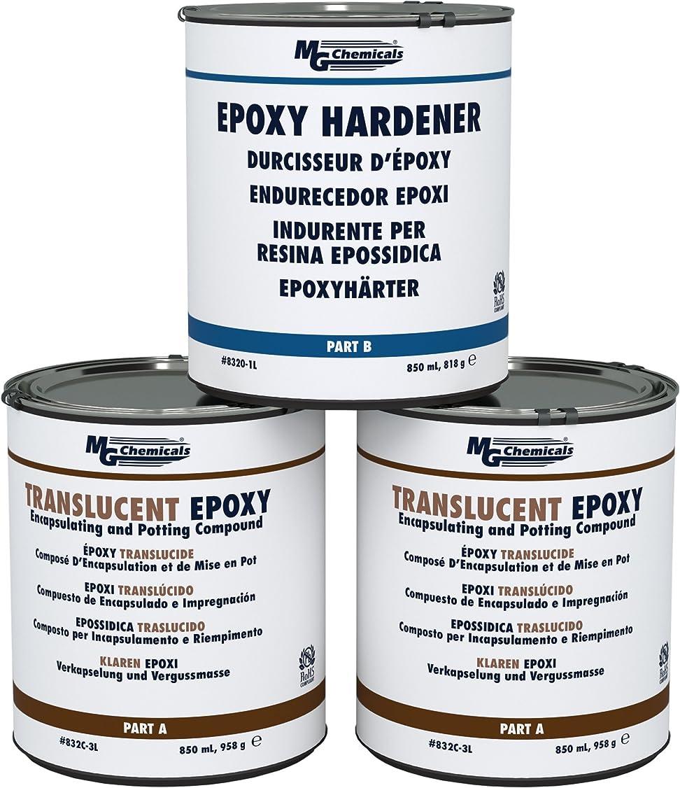 MG Chemicals Translucent Epoxy Encapsulating and Potting Compound, 0.67 Gallon Kit