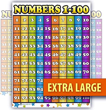 Amazon Com Counting 1 100 Numbers Extra Large Laminated Chart Poster By Young N Refined 24x30 Office Products