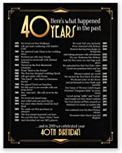 PGbureau 40th Birthday Gifts for Men or Women – Black and Gold Poster – Back in 1979 Year Sign – Party Decoration (40th)