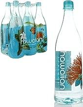Best hawaiian artesian water Reviews