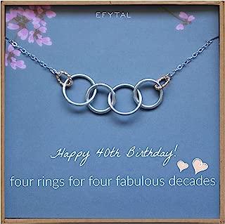 girl 40th birthday gift ideas