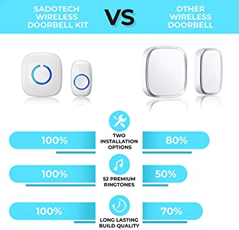 SadoTech White Wireless Doorbell Kit: Model CXR Wireless Doorbells for Home with 1 Push Button Transmitter and 2 Rece...