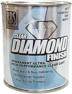 Kbs Diamond Clear