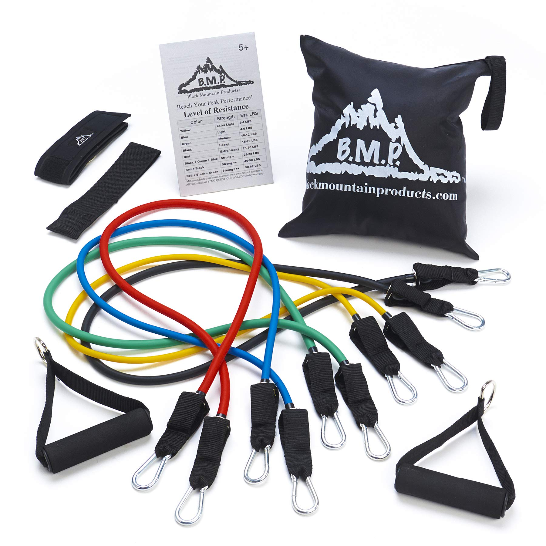 Black Mountain Products Resistance Exercise