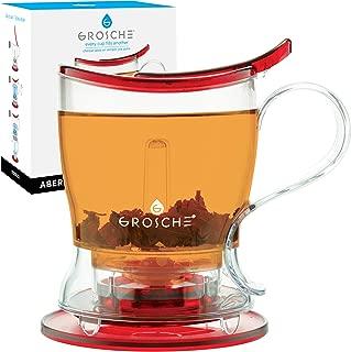 Best red elephant teapot Reviews
