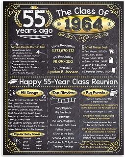 55th High School Reunion Class of 1964-11x14 Unframed Art Print - Makes a Perfect High School Reunion Decoration Under $15