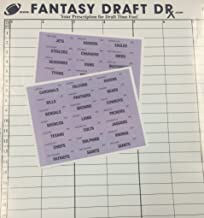 Best fantasy football draft board software 2018 Reviews