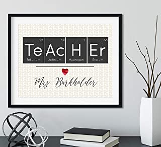 Personalized Gift for Science Teacher, Black Frame Available, Periodic Table Art