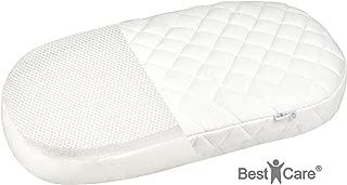 BestCare® - Colchón Aero para carrito con doble cara (verano-invierno), con tratamiento Aloe Vera, para niños, cuna, dormir de forma placentera durante todo el año, Tamaño:Aero 70x37 cm