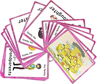 Family Member flashcards for Toddlers Teacher//Autism Therapists Tools Perfect for Pre-K Decor Background Wall Stickers 22 pcs | Visual Routine Learning Cards for Kindergarten Classroom Decoration