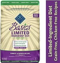 Best cat limited ingredient diet Reviews