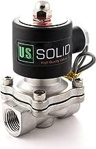 electric hydraulic shut off valve