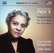 symphony price