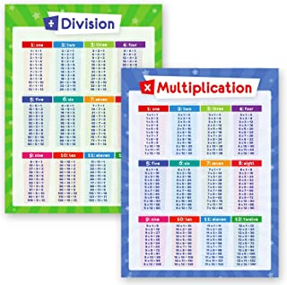 2 Pack Math Posters - Multiplication Table Chart & Division Table Poster - Times Table for Kids, Homeschool Supplies, Mate...
