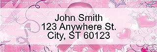 Breast Cancer Rectangle Labels (144 Labels)