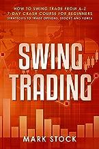 stock gap trading strategies that work
