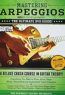 Best guitar world music store Reviews