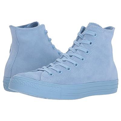 Converse Chuck Taylor(r) All Star(r) Hi Mono Suede (Light Blue) Women
