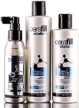 Redken Cerafill Retaliate Kit For Advanced Thinning Hair