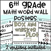 6th Grade Math Word Wall Posters