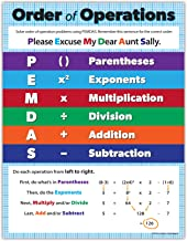 Middle School Math Posters - Order of Operations Poster for High School - Classroom Math Posters - Laminated Educational Posters for High School and Middle School - 17 x 22 inches