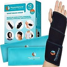 ice wrist wrap