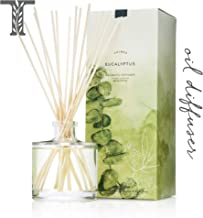 Best thymes reed diffuser Reviews