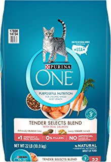 Best Cat Food For Struvite Crystals [2020 Picks]