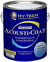 acousti coat soundproofing paint