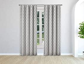 Blackout365 Bryn Pole Top Geometric Pattern Linen Textured Blackout Room Darkening Window Curtain Pair Drape for Living Room & Bedroom Set of 2 Panels, 37 X 96 Inch, Silver