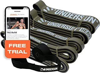 Undersun The Complete Exercise Band Set Includes Different Levels of Resistance Bands from X-Light, Light, Medium, Heavy a...