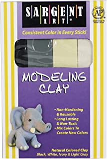 Best polymer clay for sale Reviews