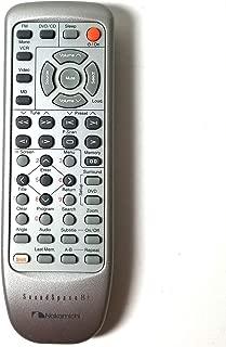 OEM Original Nakamichi SoundSpace 8 1/2 Home Theater Remote Control