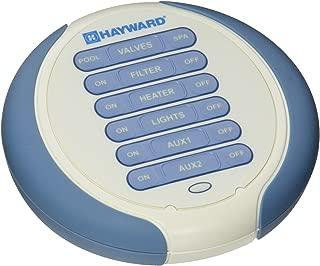 Hayward AQL2-SS-RF Wireless Spa Side Remote
