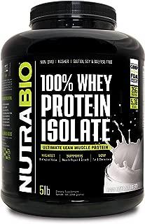 bench protein