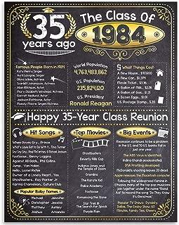 35th High School Reunion Class of 1984-11x14 Unframed Art Print - Makes a Perfect High School Reunion Decoration Under $15
