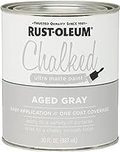 Best cheap light grey paint Reviews