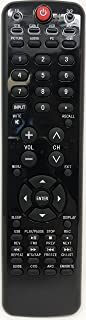 New HTR-D11 Remote Control for Haier LED DVD TVs