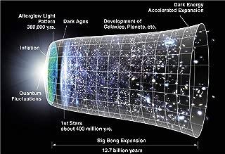 Big Bang Timeline Hi Gloss Space Poster Fine Art Print