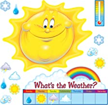 Trend Enterprises Inc. What's The Weather? Bulletin Board Set