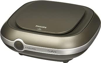PHILIPS GPC20GPX1 GoPure Compact 200 Car Air Purifier